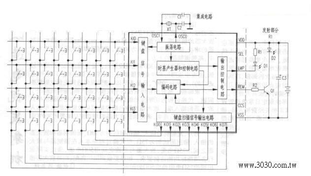 遥控器专用集成电路遥控器专用集成电路(俗称发射块)